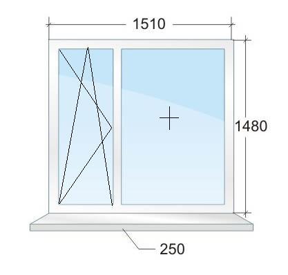 Двухстворчатое пластиковое окно № 2
