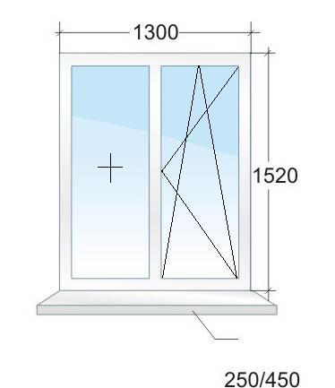 Двухстворчатое пластиковое окно VEKA № 1