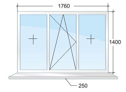 Трехстворчатое окно № 2